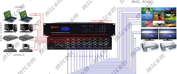 通过专用vga电缆,接至输出设备的vga输入接口,就可以使用了.