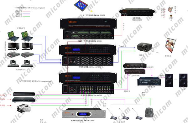 科技有限公司是专业生产可编程多媒体中控系统的厂家